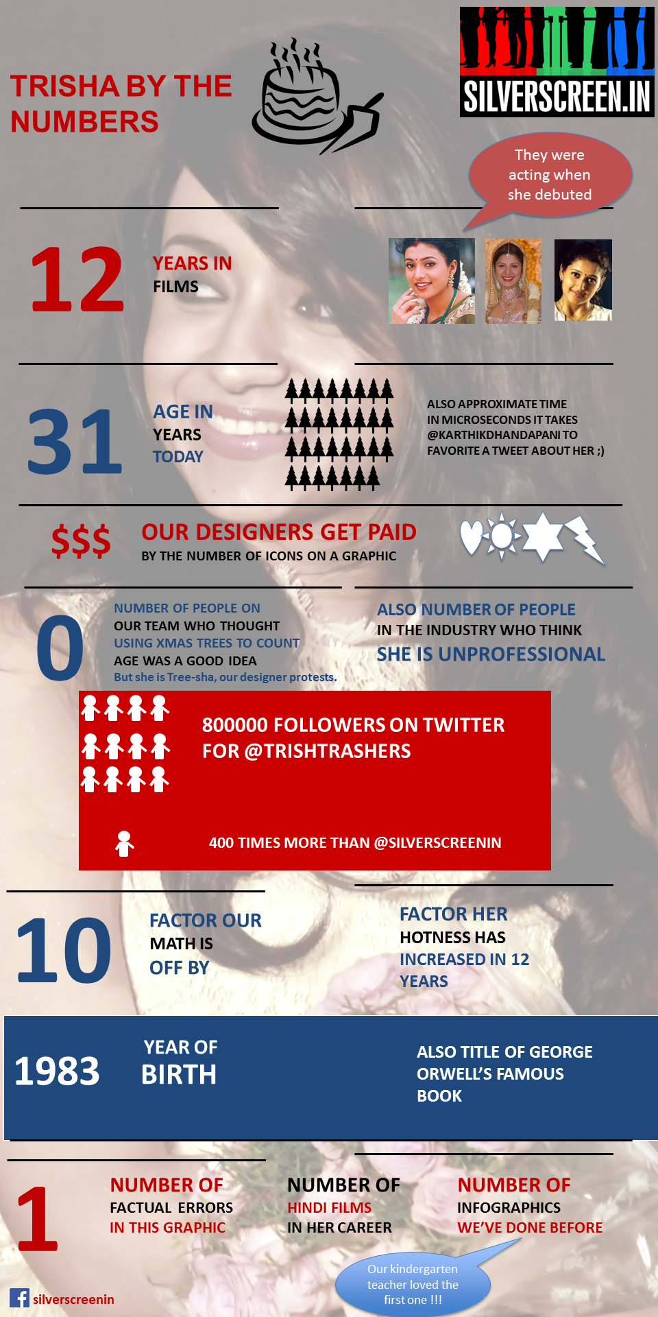 trisha-infographic 1